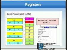 قراءة و تحميل كتاب Registers PDF