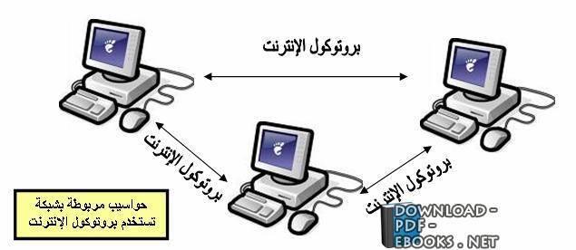 قراءة و تحميل كتاب بعض بروتوكولات الإنترنت  PDF
